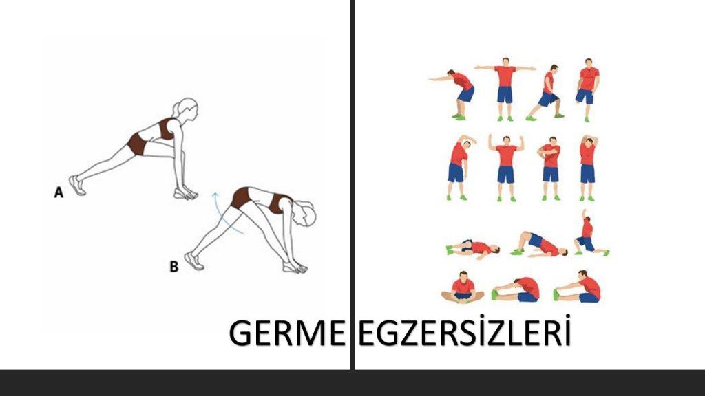 Germe Egzersizleri